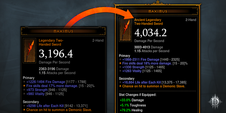 diablo 3 ancient items benefits